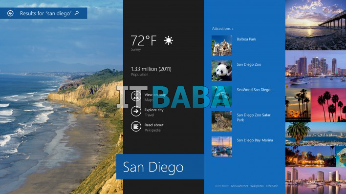 Does Microsoft Making A Free Version Of Windows 8.1?