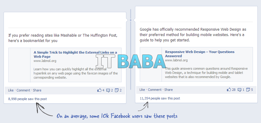 A More Effective Way of Posting Links on Facebook Pages